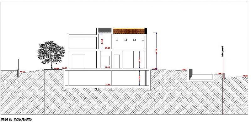 Terreno edificabile con progetto approvato case e arte for Piano di progetto di costruzione casa